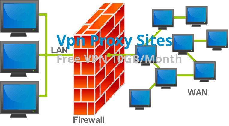 proxy sites list vpn